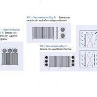 Evaporadores Murales Con Kit De Ventilacion KSC – Planos 2