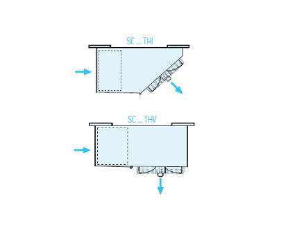Evaporadores Murales Industriales Horizontales SC - Planos
